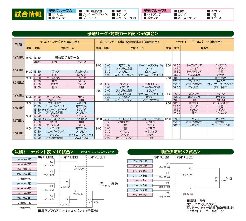 スポーツ        第16回 WBSC 世界女子ソフトボール選手権大会 2018 千葉