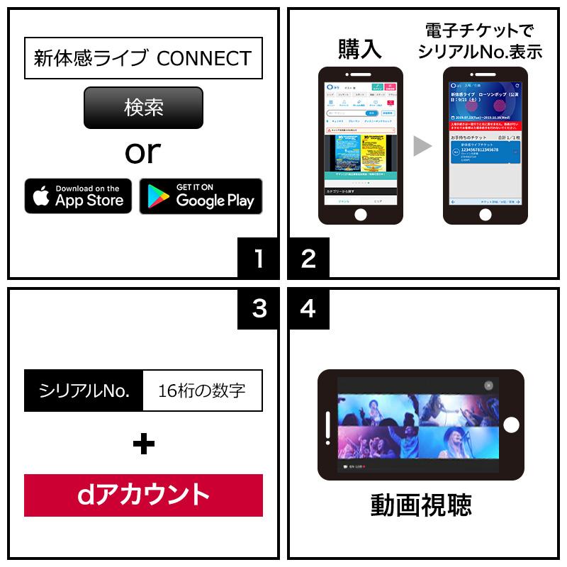 新体感ライブ CONNECTの楽しみ方