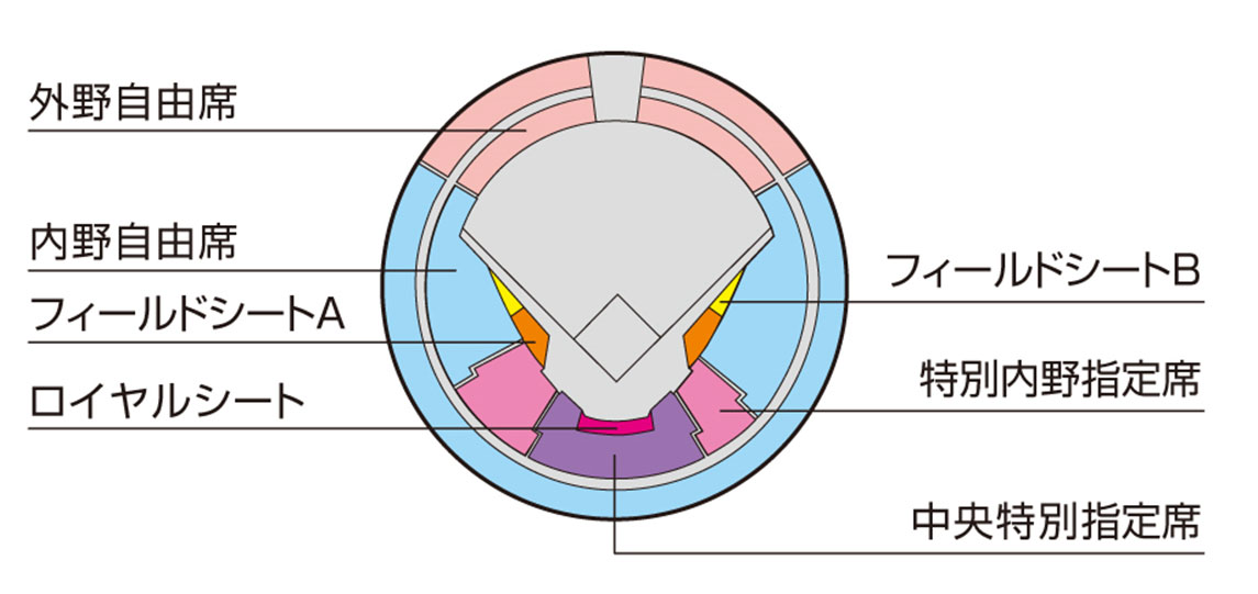3/13(金) 阪神―オリックス