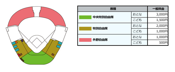 3/4(火)広島戦、3/6(金)・7(土)日本ハム戦