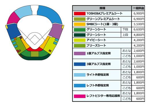 3/8(日)巨人戦